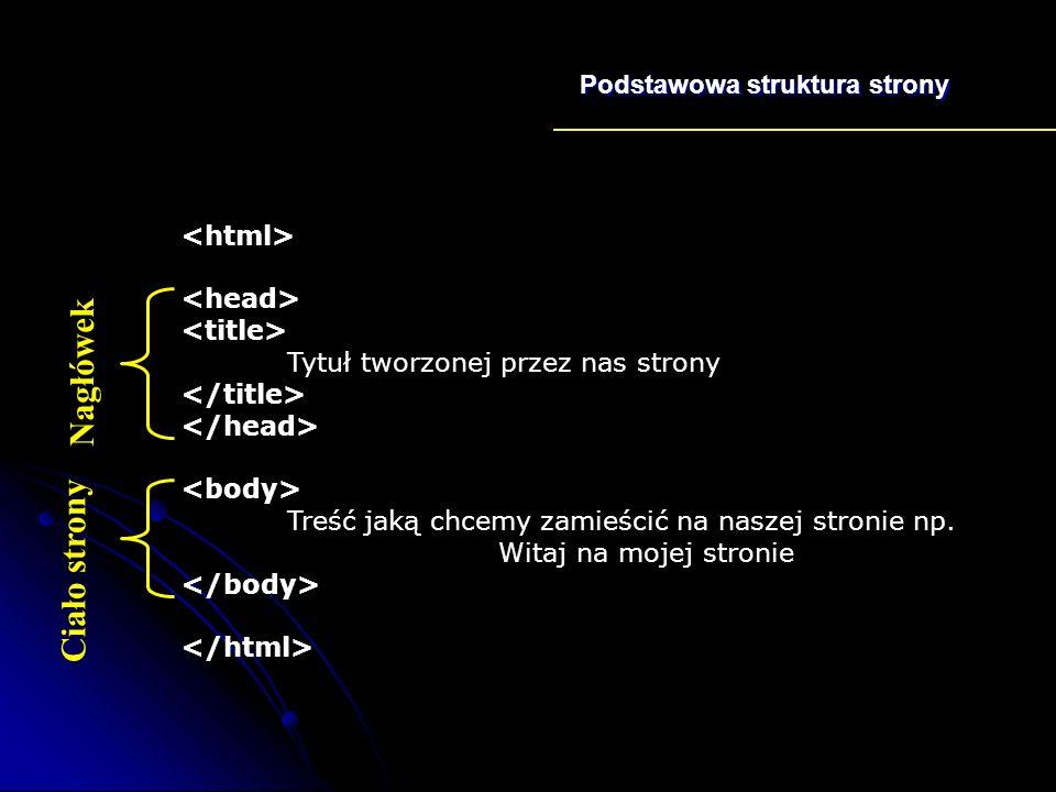 Nagłówek Ciało strony Podstawowa struktura strony <html>