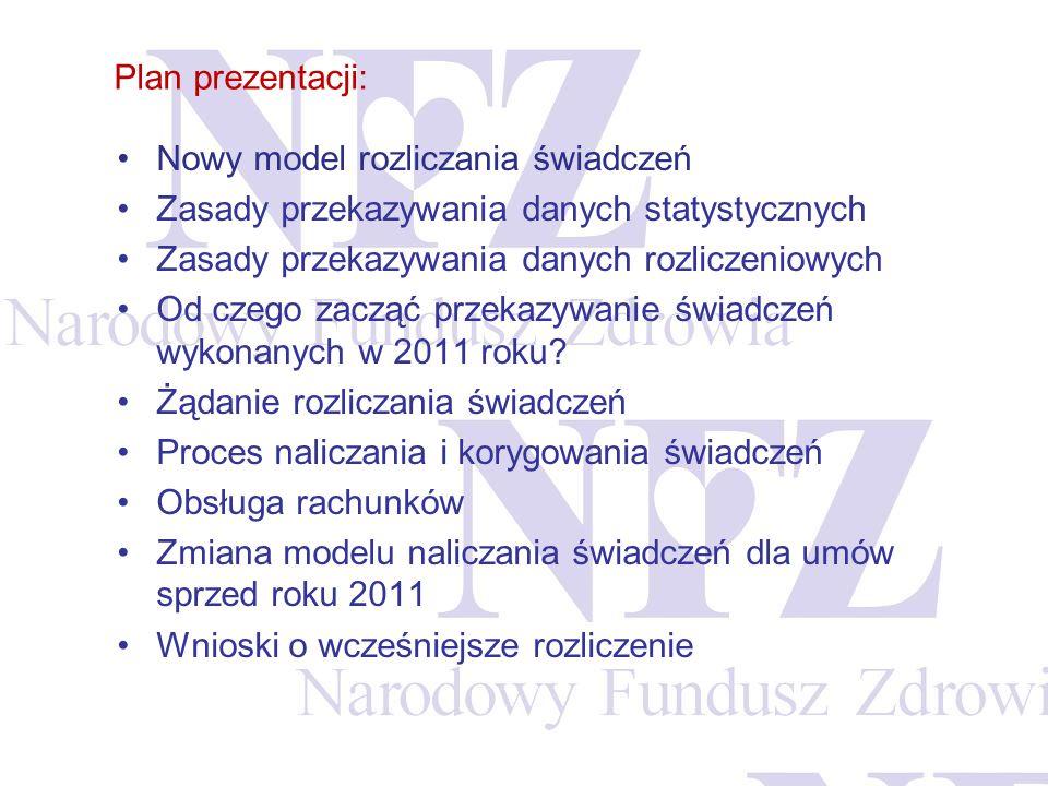 Plan prezentacji: Nowy model rozliczania świadczeń. Zasady przekazywania danych statystycznych. Zasady przekazywania danych rozliczeniowych.