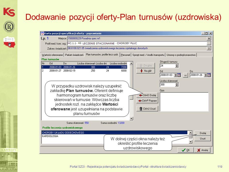 Dodawanie pozycji oferty-Plan turnusów (uzdrowiska)
