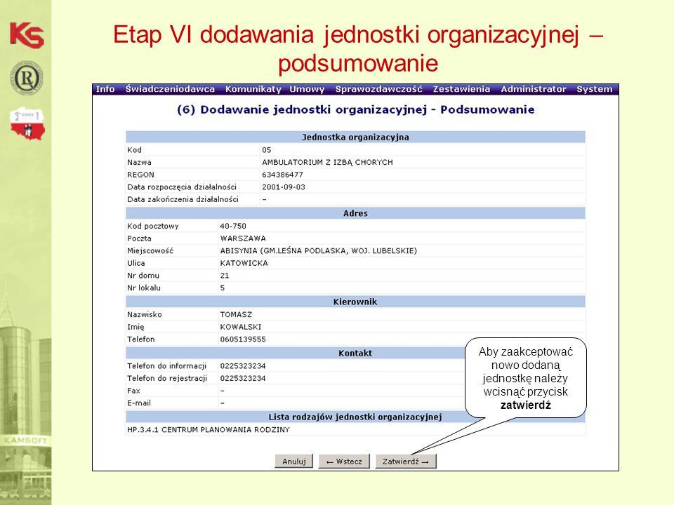 Etap VI dodawania jednostki organizacyjnej – podsumowanie