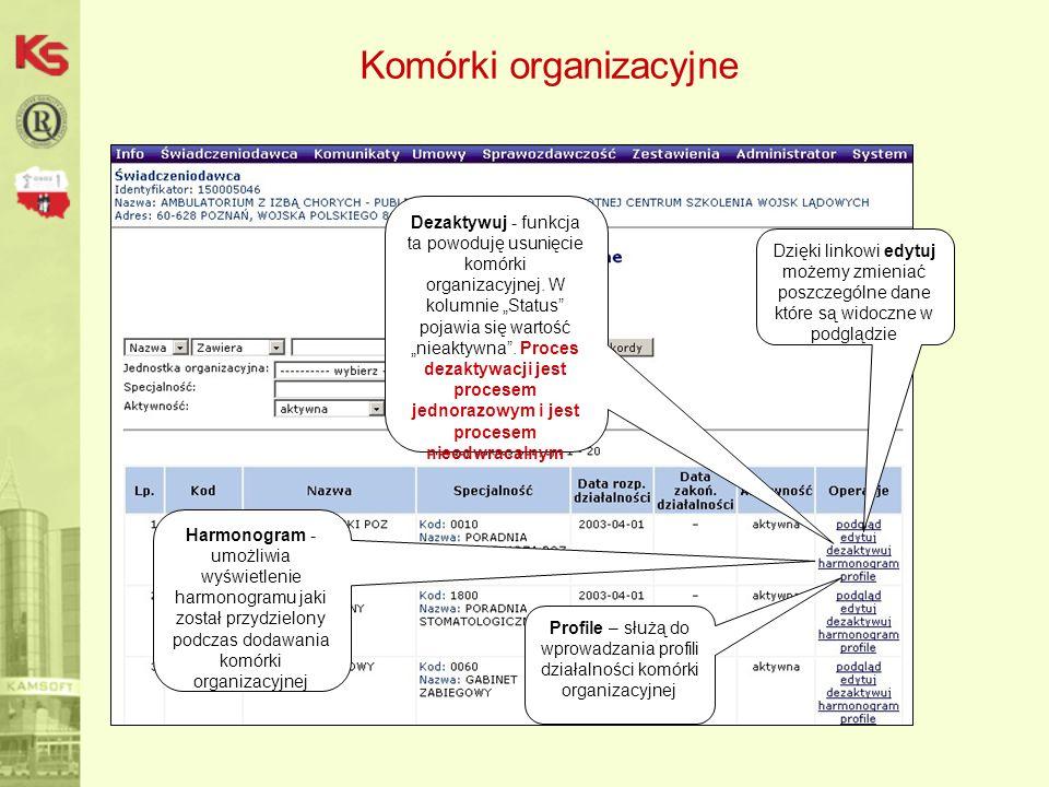 Komórki organizacyjne
