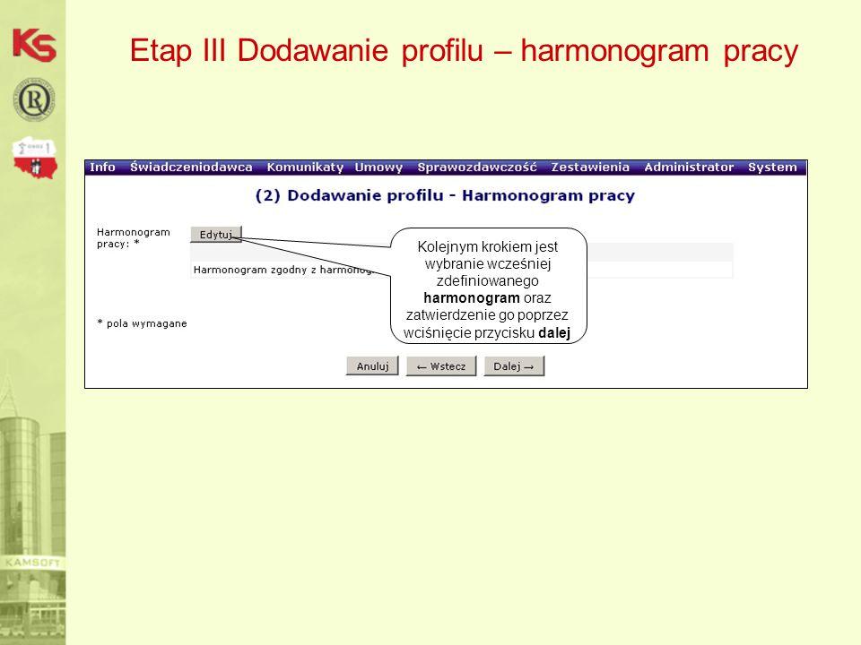 Etap III Dodawanie profilu – harmonogram pracy