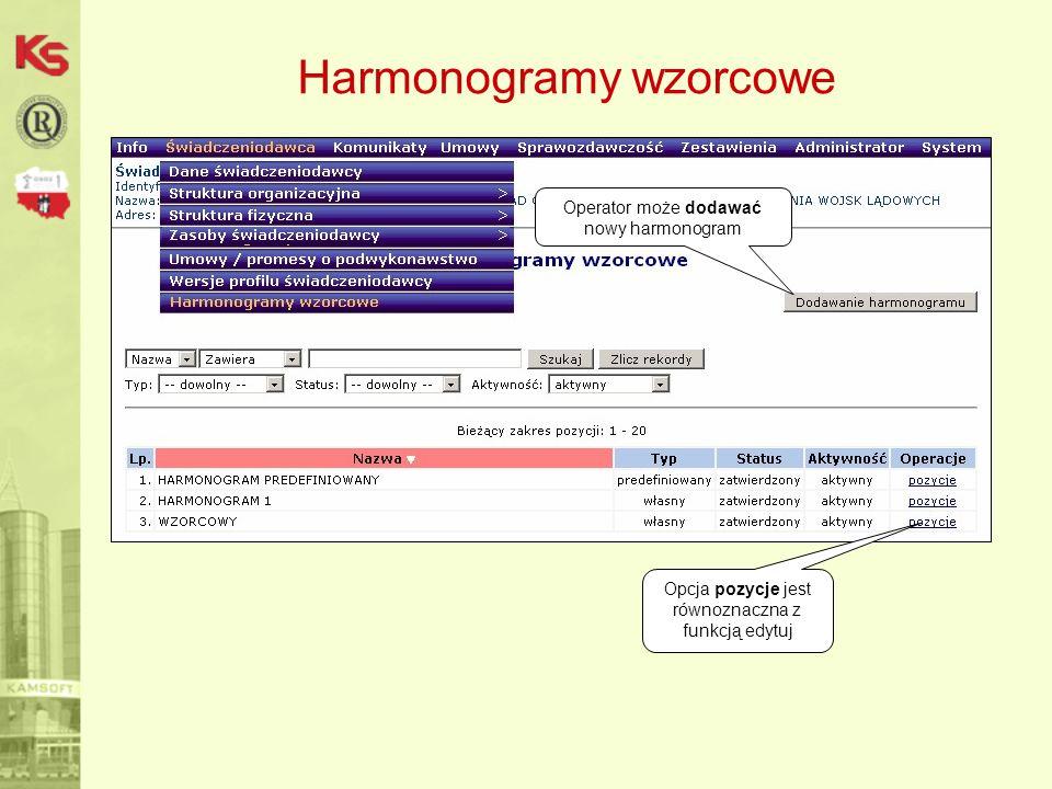 Harmonogramy wzorcowe