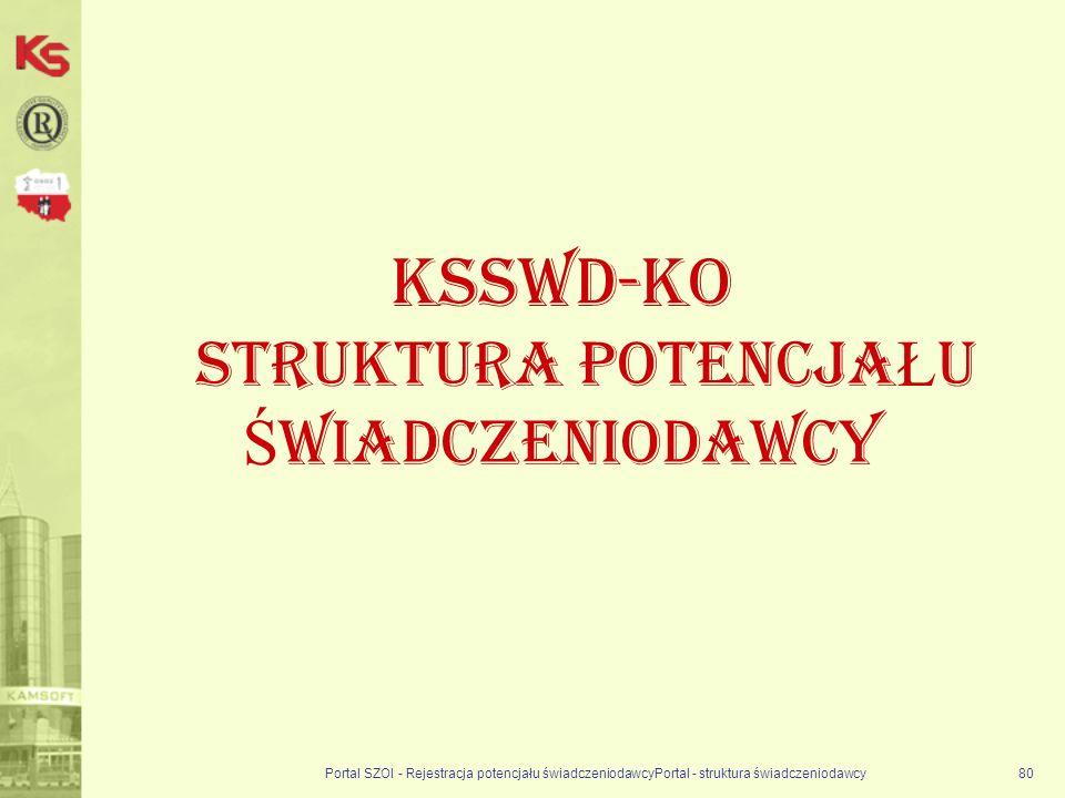 Struktura potencjaŁu Świadczeniodawcy