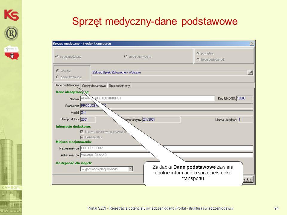 Sprzęt medyczny-dane podstawowe