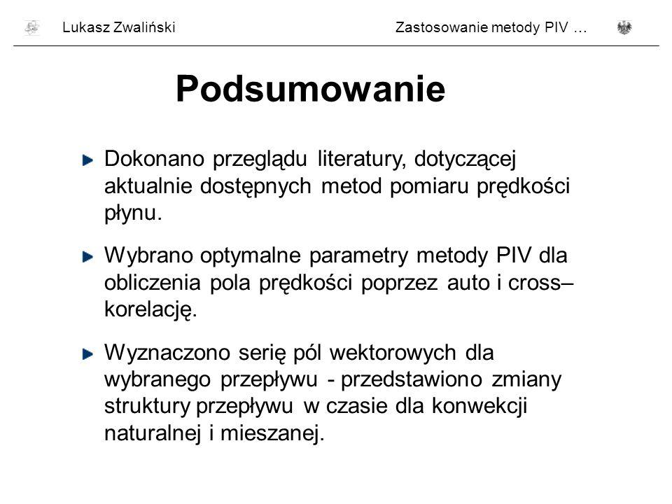 Lukasz Zwaliński Zastosowanie metody PIV … Podsumowanie.