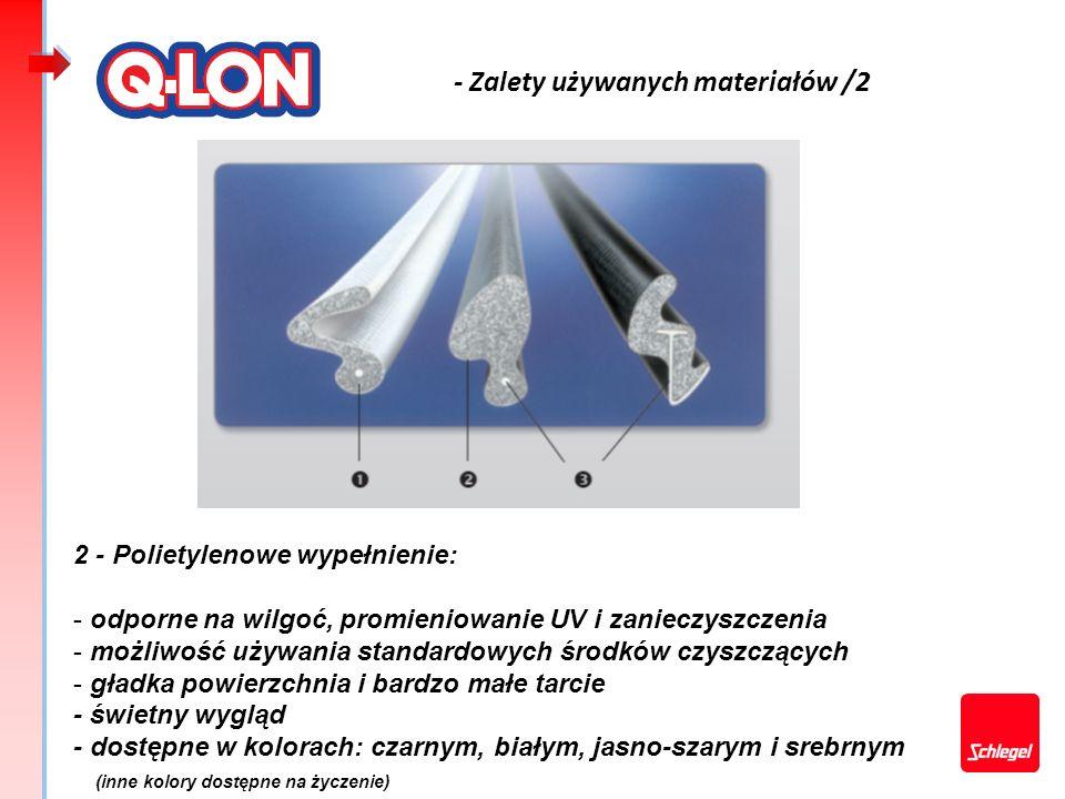 - Zalety używanych materiałów /2
