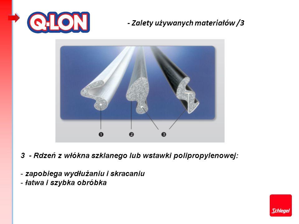 - Zalety używanych materiałów /3