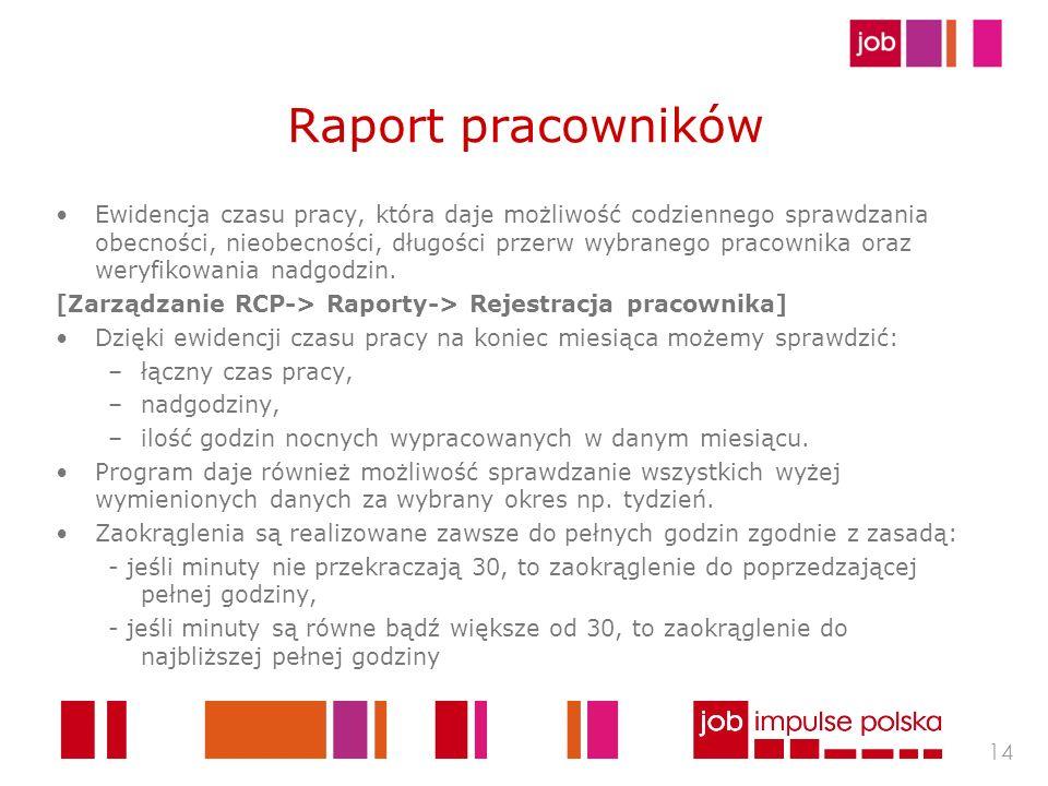 Raport pracowników