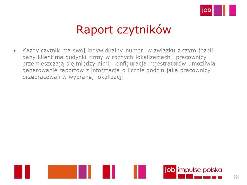 Raport czytników