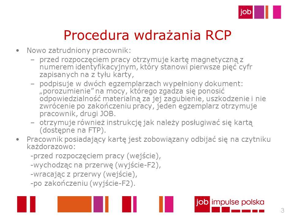 Procedura wdrażania RCP
