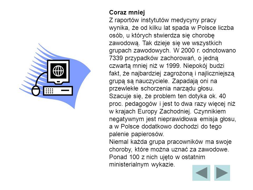 Coraz mniej Z raportów instytutów medycyny pracy wynika, że od kilku lat spada w Polsce liczba osób, u których stwierdza się chorobę zawodową.