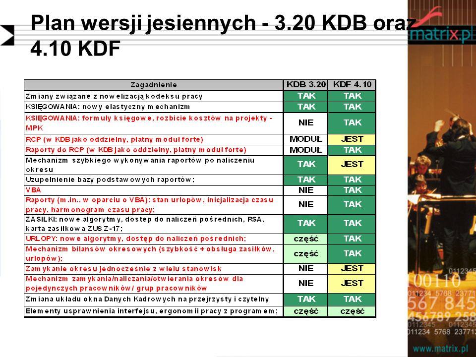 Plan wersji jesiennych - 3.20 KDB oraz 4.10 KDF