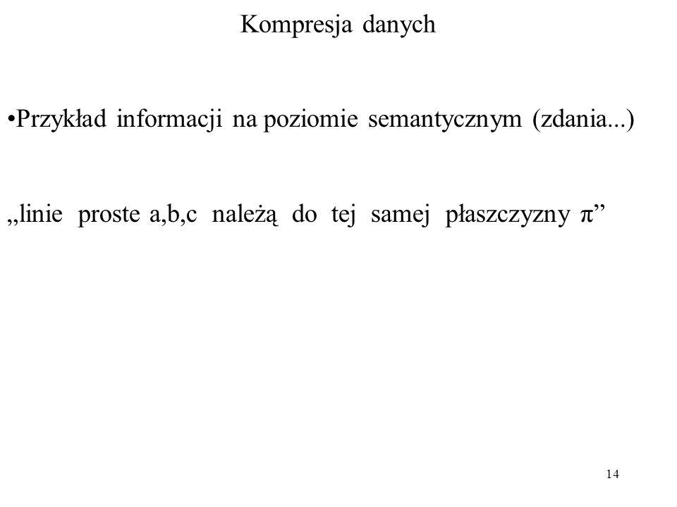 Przykład informacji na poziomie semantycznym (zdania...)
