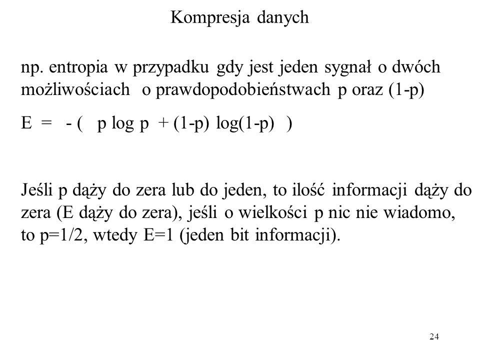 Kompresja danych np. entropia w przypadku gdy jest jeden sygnał o dwóch możliwościach o prawdopodobieństwach p oraz (1-p)