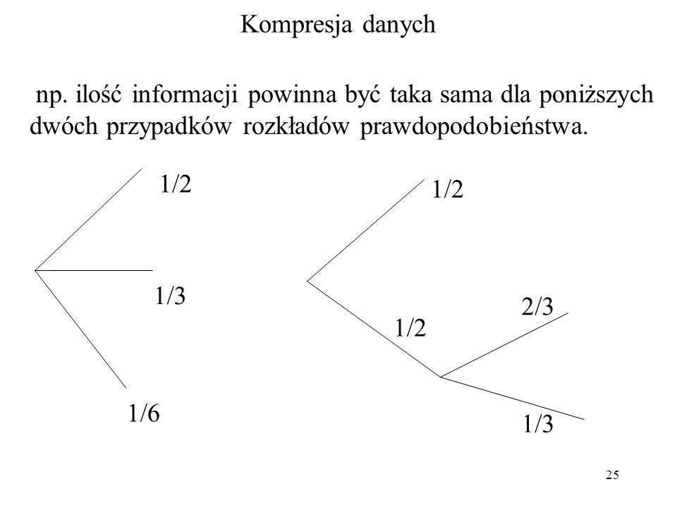 Kompresja danych np. ilość informacji powinna być taka sama dla poniższych dwóch przypadków rozkładów prawdopodobieństwa.