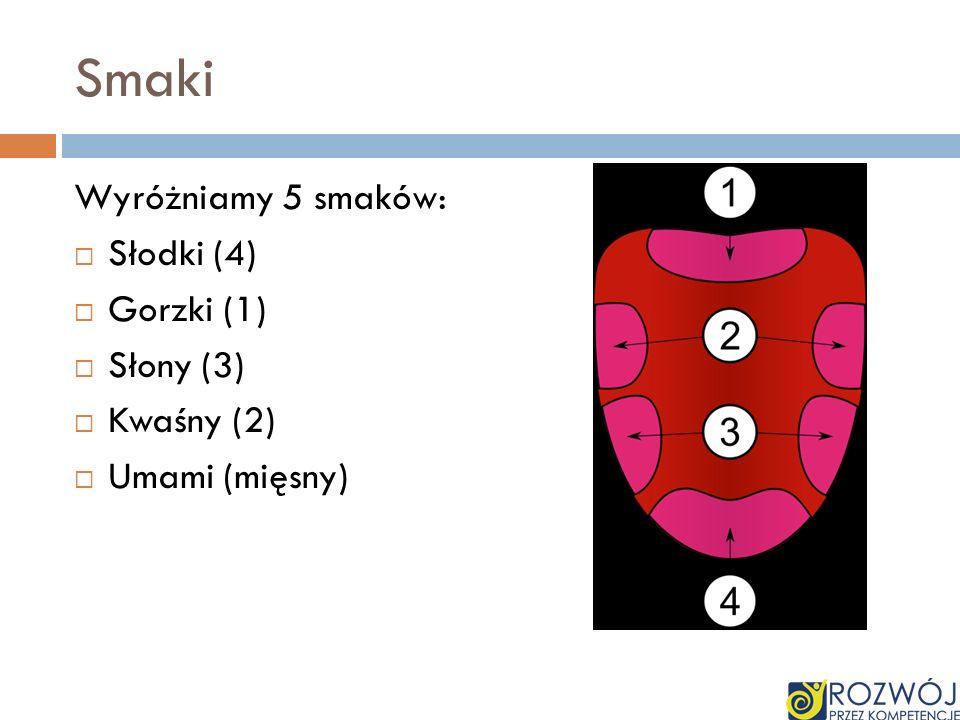 Smaki Wyróżniamy 5 smaków: Słodki (4) Gorzki (1) Słony (3) Kwaśny (2)