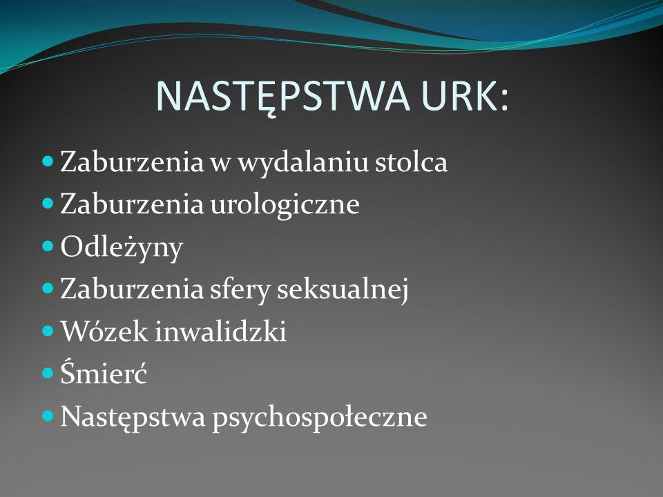 NASTĘPSTWA URK: Zaburzenia w wydalaniu stolca Zaburzenia urologiczne