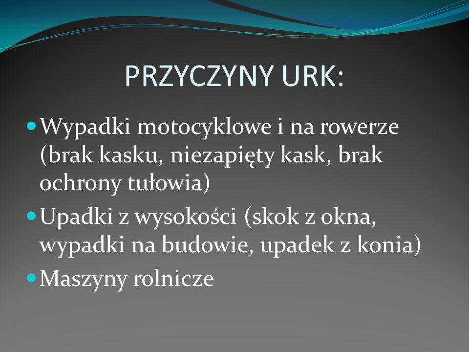 PRZYCZYNY URK: Wypadki motocyklowe i na rowerze (brak kasku, niezapięty kask, brak ochrony tułowia)