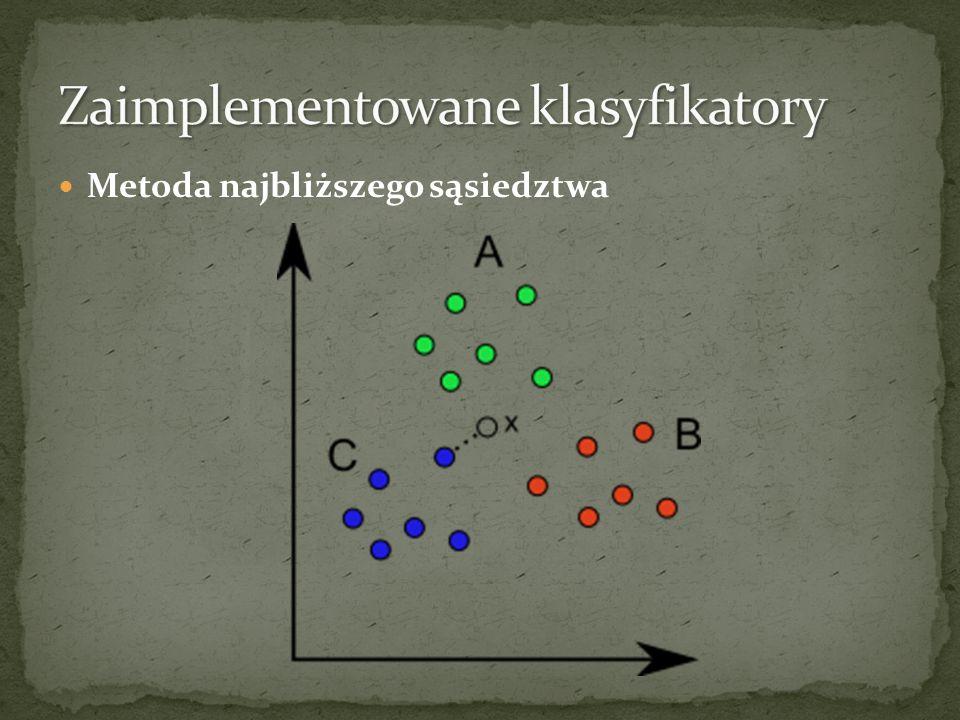 Zaimplementowane klasyfikatory