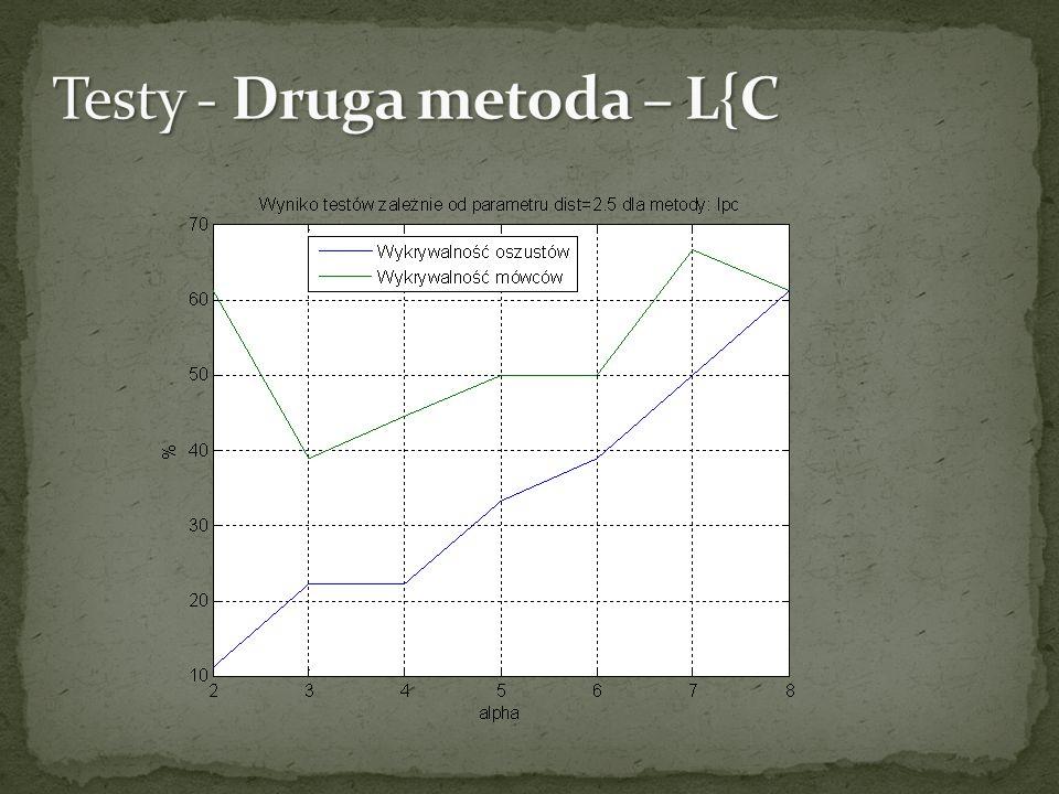 Testy - Druga metoda – L{C