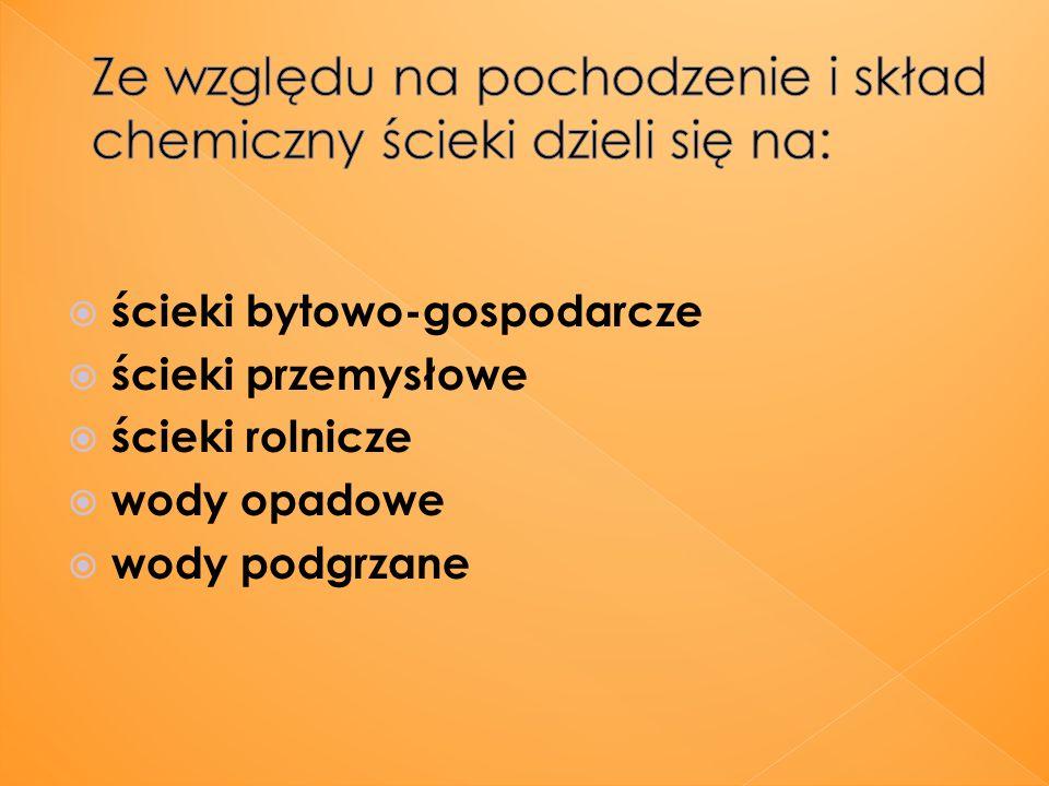 Ze względu na pochodzenie i skład chemiczny ścieki dzieli się na: