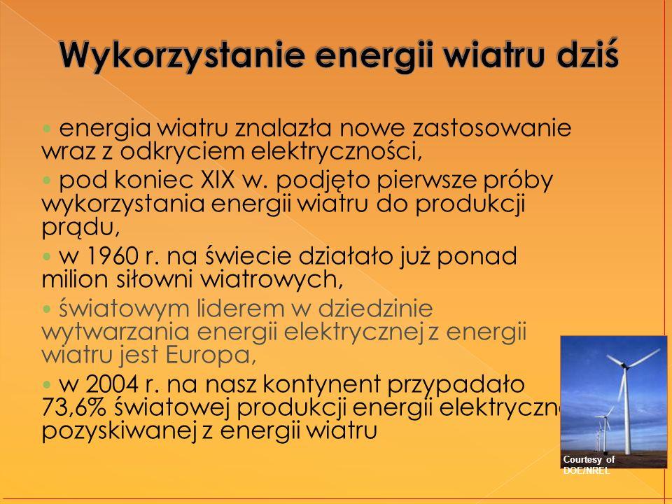 Wykorzystanie energii wiatru dziś