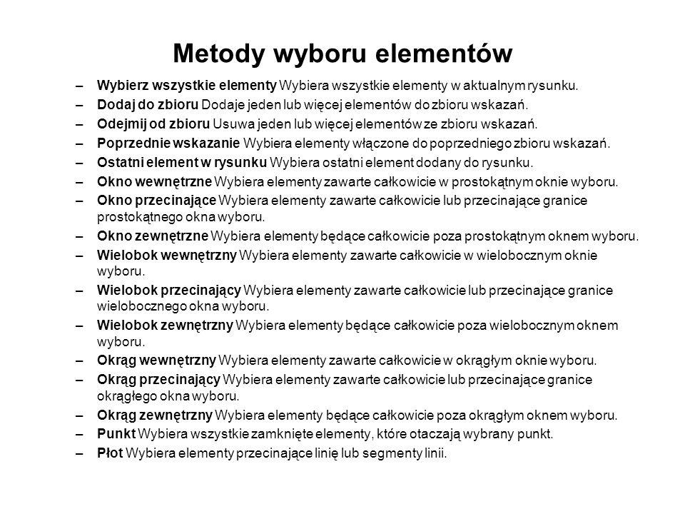 Metody wyboru elementów