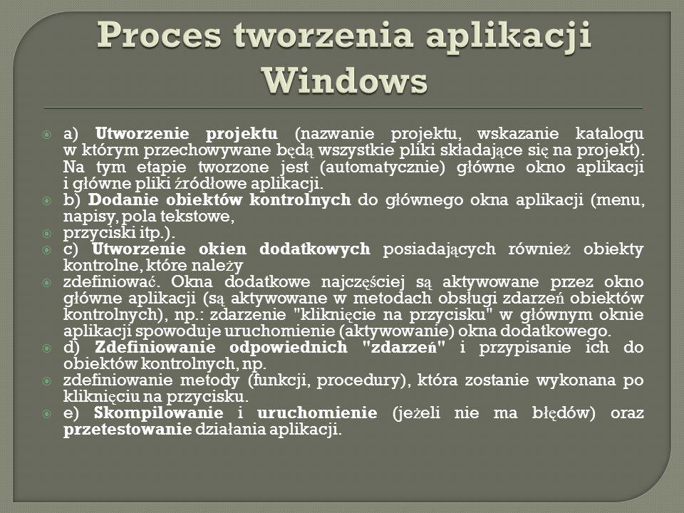 Proces tworzenia aplikacji Windows
