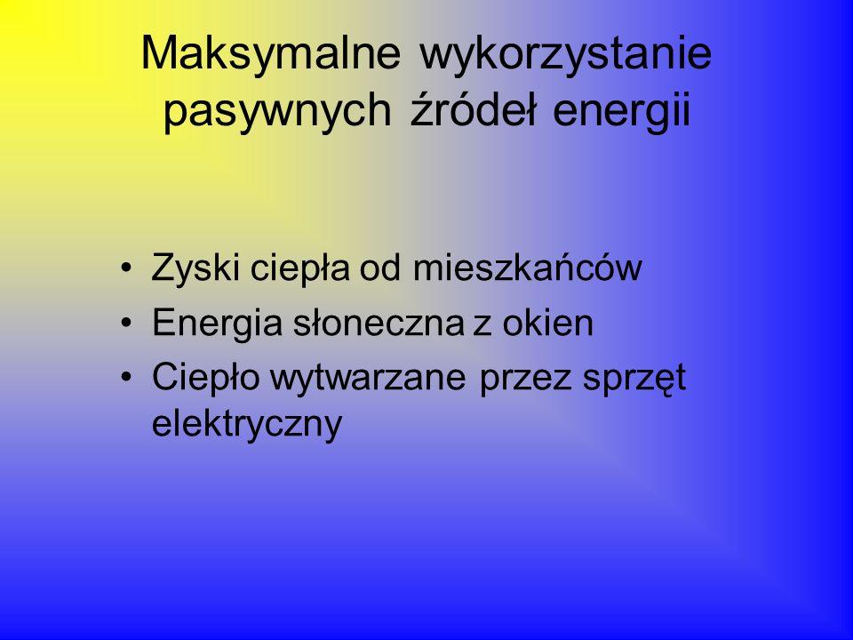 Maksymalne wykorzystanie pasywnych źródeł energii