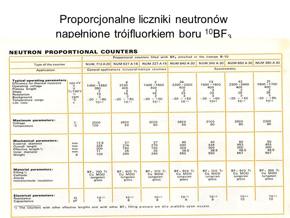 Proporcjonalne liczniki neutronów napełnione trójfluorkiem boru 10BF3