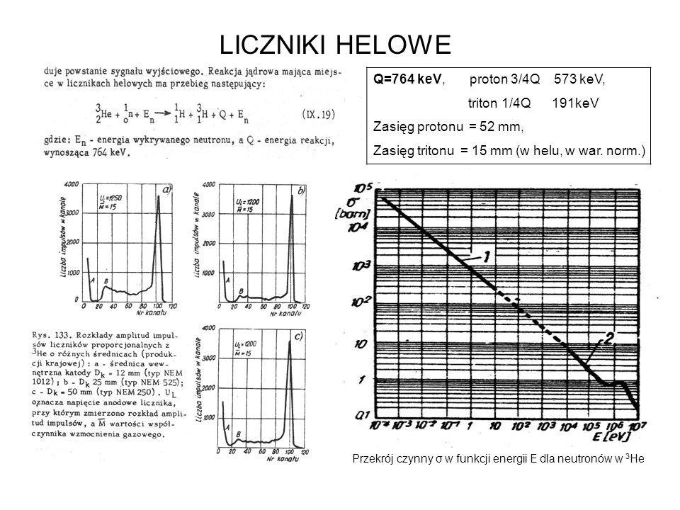 LICZNIKI HELOWE Q=764 keV, proton 3/4Q 573 keV, triton 1/4Q 191keV
