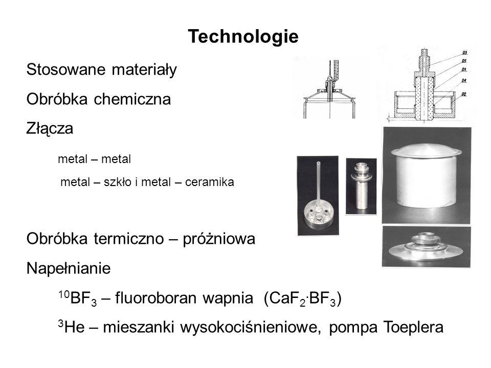 Technologie Stosowane materiały Obróbka chemiczna Złącza metal – metal