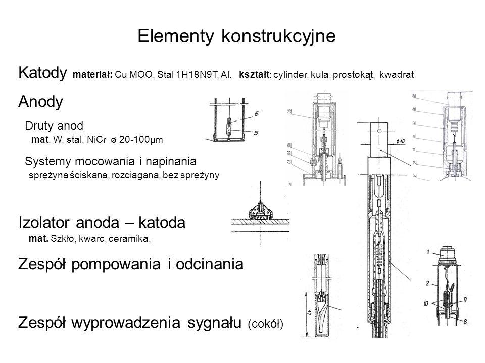 Elementy konstrukcyjne