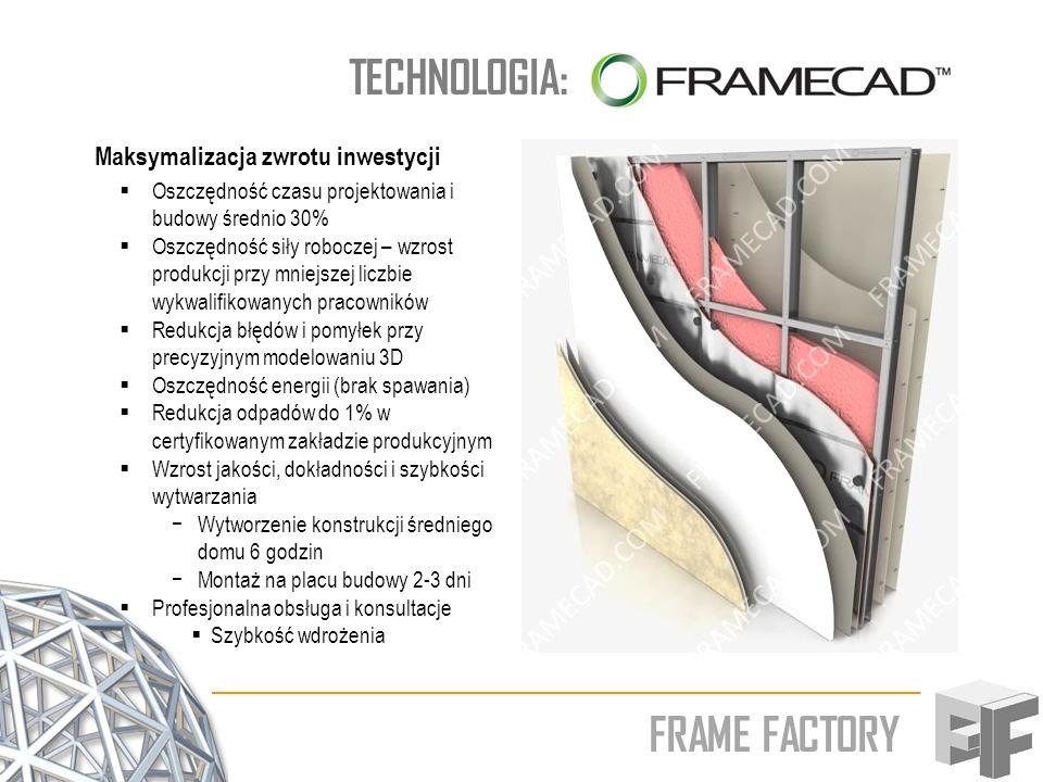 TECHNOLOGIA: FRAME FACTORY Maksymalizacja zwrotu inwestycji