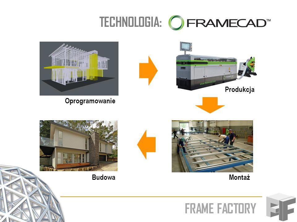 TECHNOLOGIA: Produkcja Oprogramowanie Budowa Montaż FRAME FACTORY