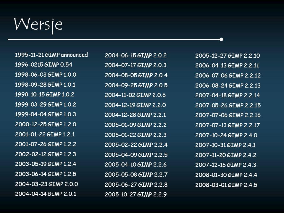 Wersje 1995-11-21 GIMP announced 2004-06-15 GIMP 2.0.2