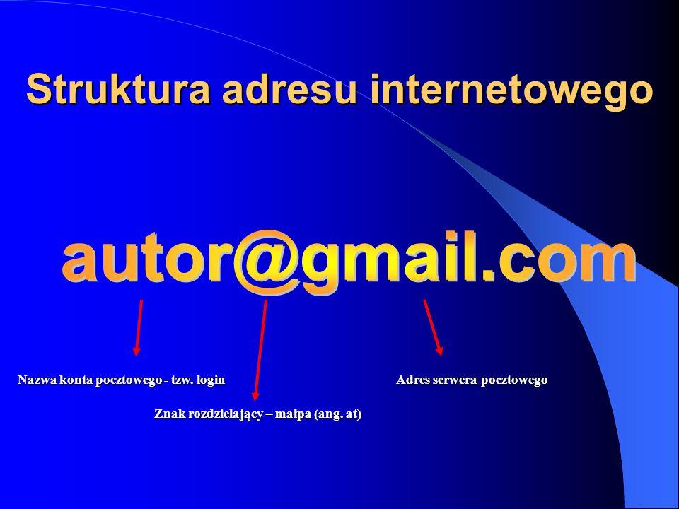 Struktura adresu internetowego