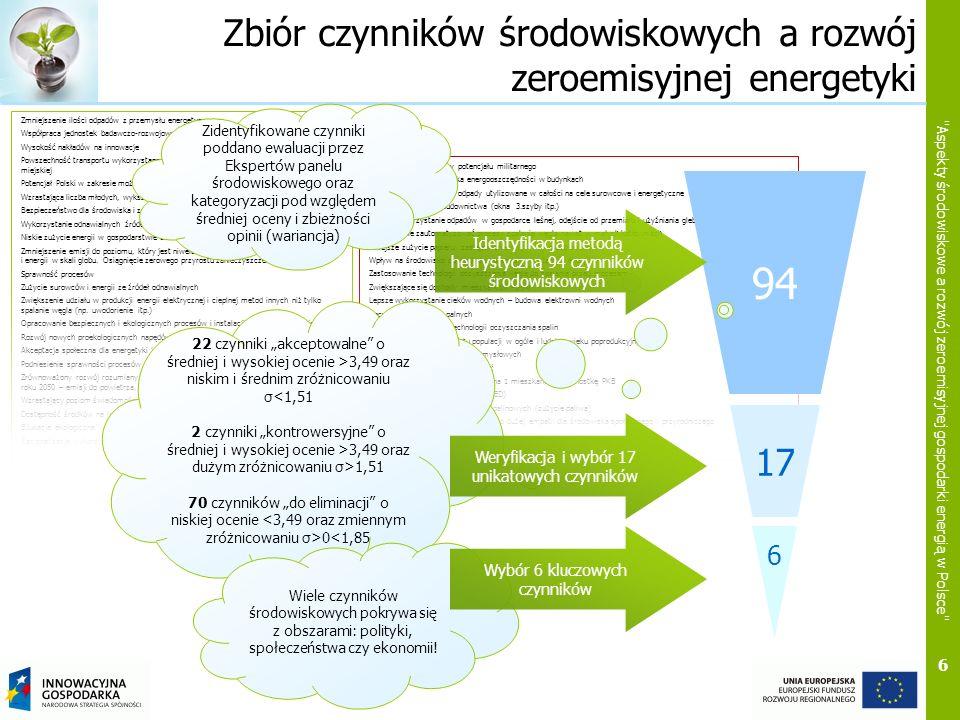 Zbiór czynników środowiskowych a rozwój zeroemisyjnej energetyki
