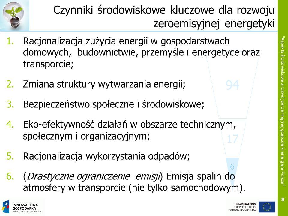 Czynniki środowiskowe kluczowe dla rozwoju zeroemisyjnej energetyki