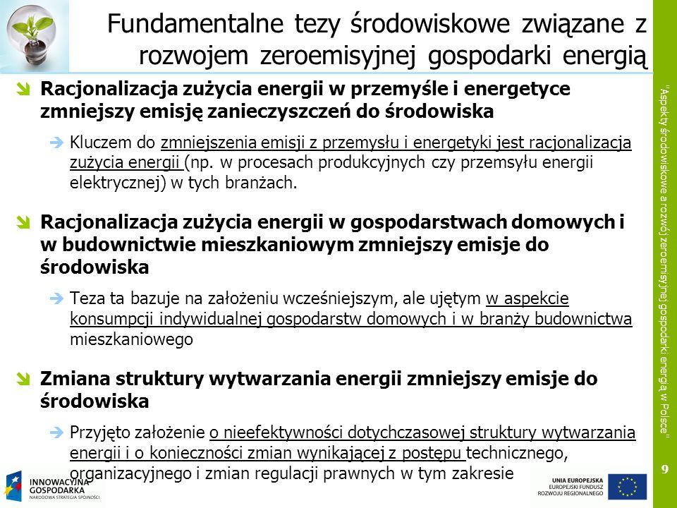 Fundamentalne tezy środowiskowe związane z rozwojem zeroemisyjnej gospodarki energią
