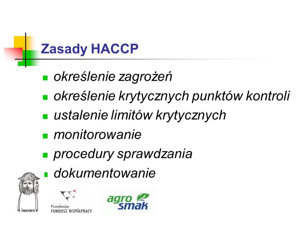 Zasady HACCP określenie zagrożeń. określenie krytycznych punktów kontroli. ustalenie limitów krytycznych.