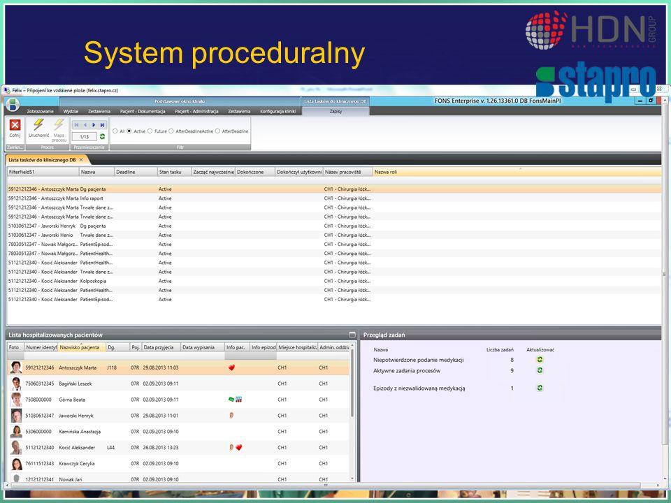 System proceduralny