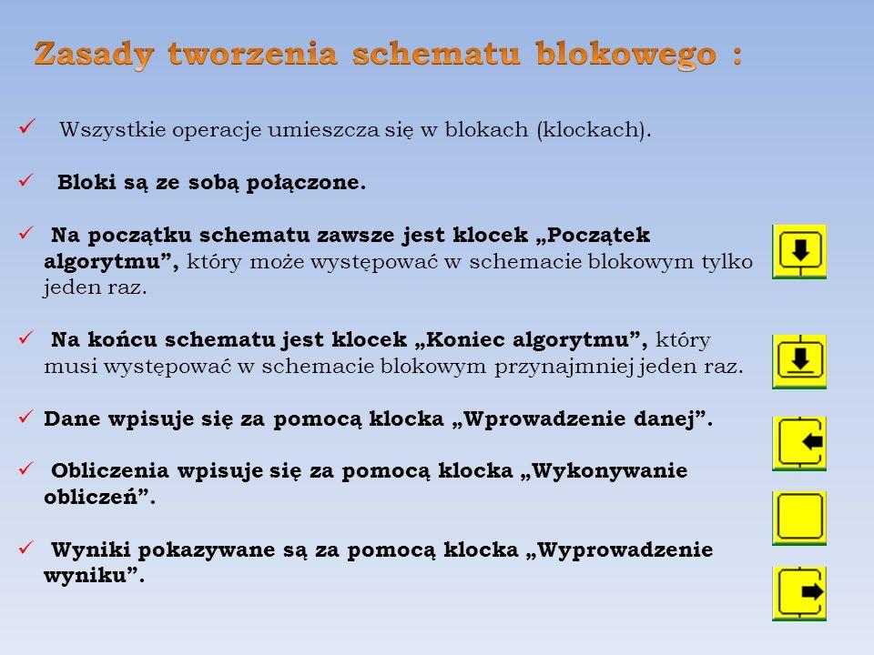 Zasady tworzenia schematu blokowego :