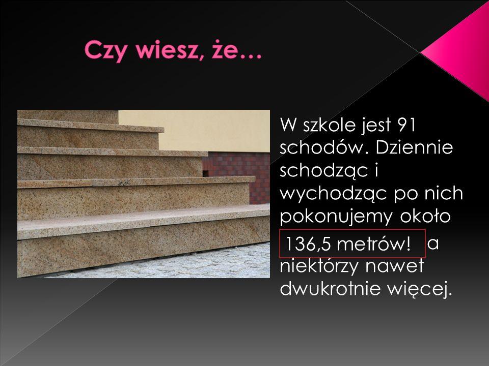 Czy wiesz, że… W szkole jest 91 schodów. Dziennie schodząc i wychodząc po nich pokonujemy około. a niektórzy nawet dwukrotnie więcej.