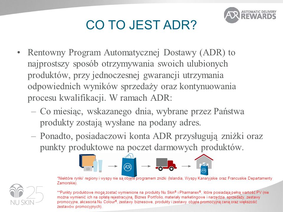 CO TO JEST ADR