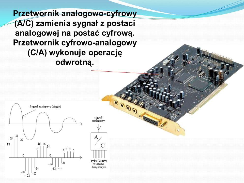 Przetwornik analogowo-cyfrowy (A/C) zamienia sygnał z postaci analogowej na postać cyfrową.