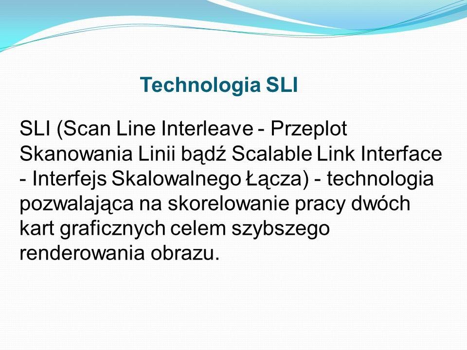 Technologia SLI