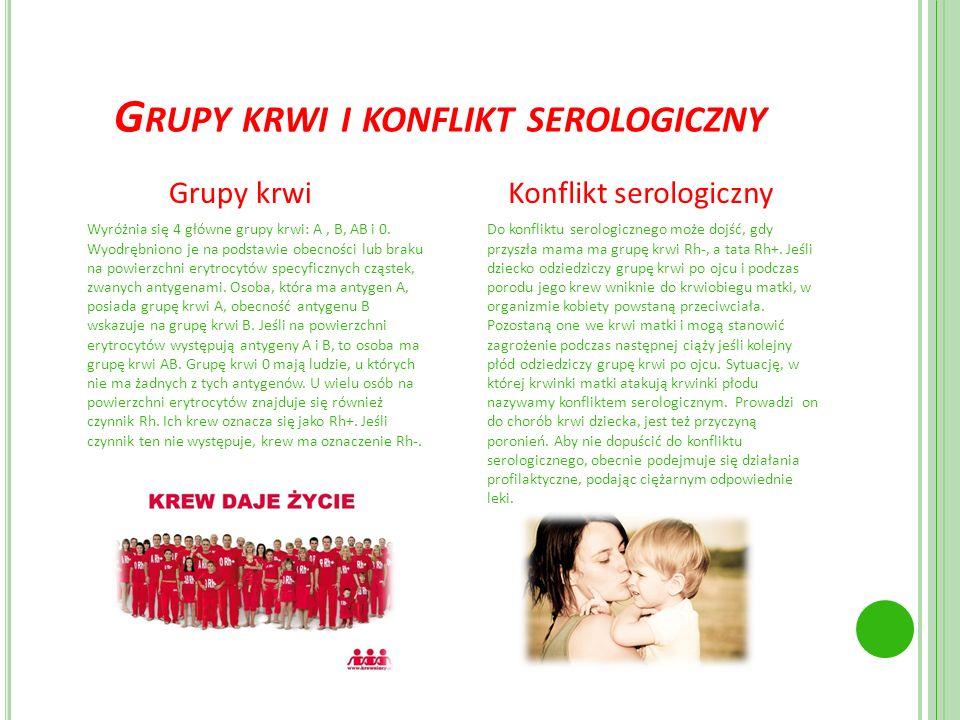 Grupy krwi i konflikt serologiczny