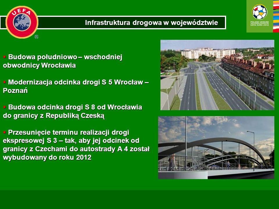 Infrastruktura drogowa w województwie
